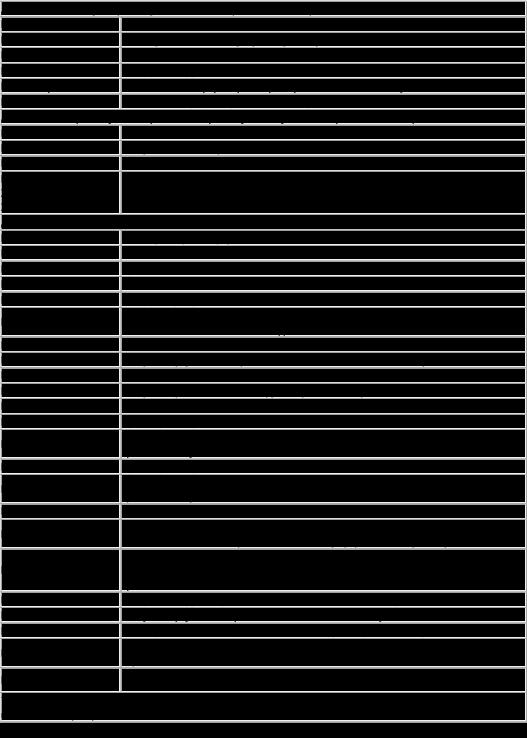 tabela-5